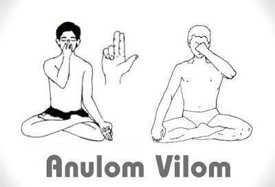 anulom-vilom