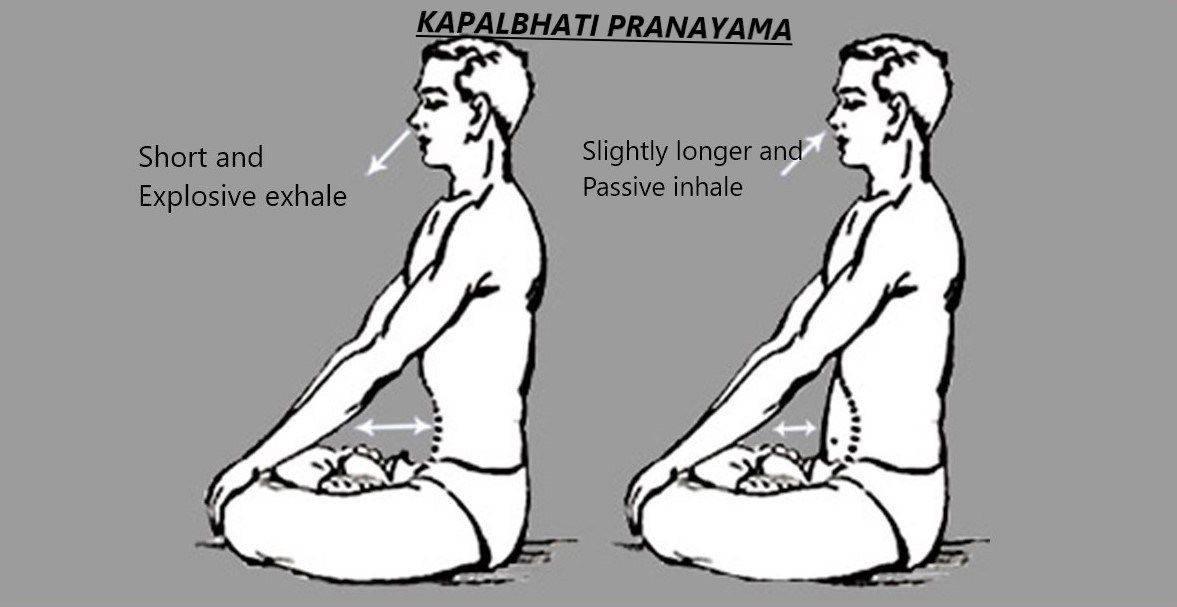 kapalbhati